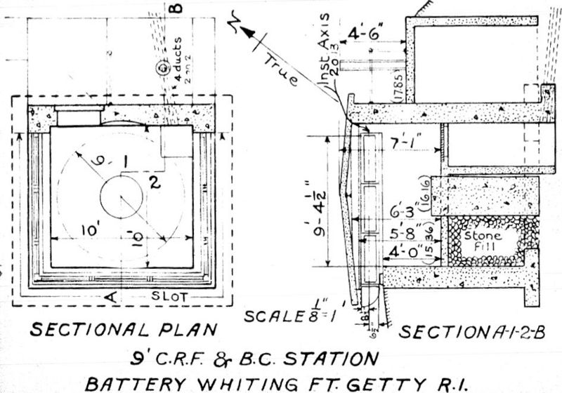 File:Fort Getty Battery Whiting CRF Plan.jpg